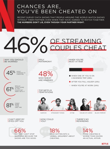 netflix_cheating_global_infographic-1